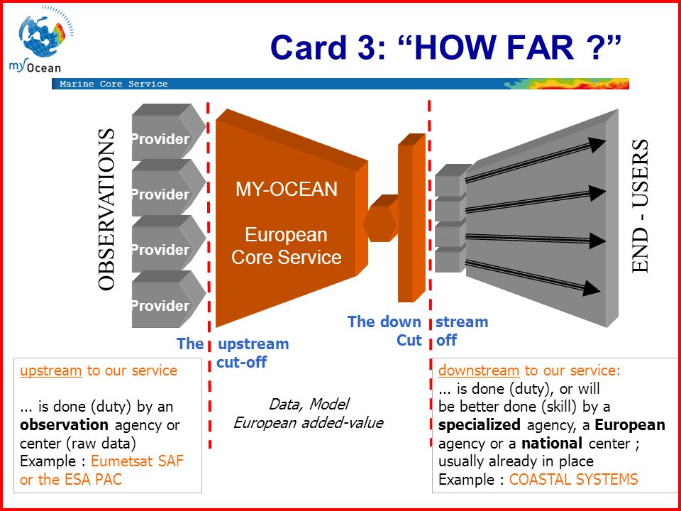 Marine Core Service Card 3: HOW FAR ? Provider OBSERVATIONS END - USERS MY-OCEAN European Core Service downstream to our service:... is done (duty), o