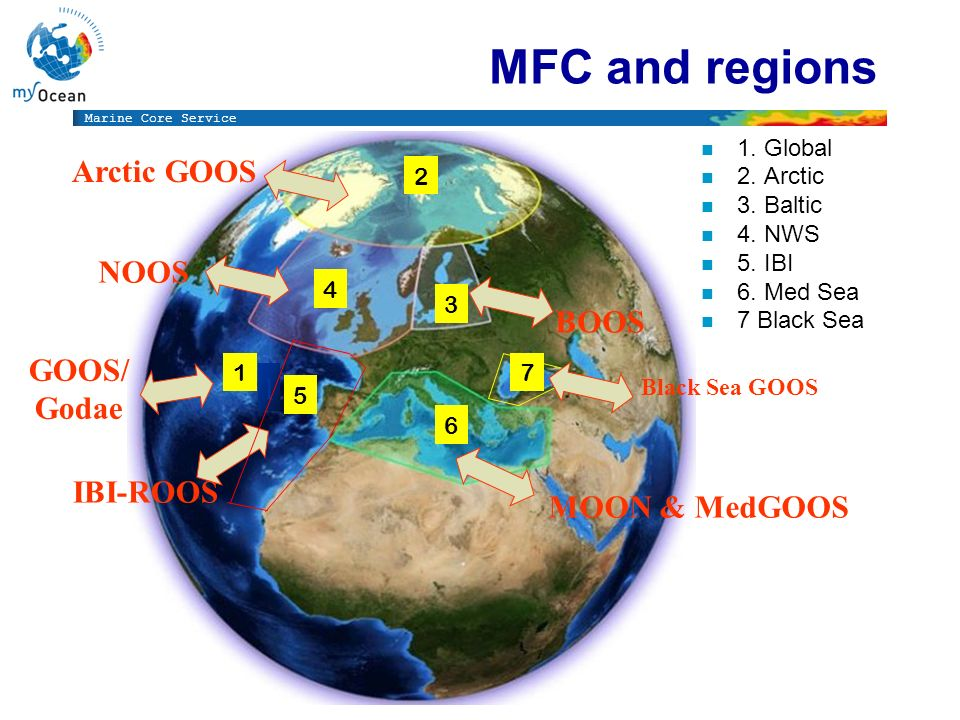 Marine Core Service MFC and regions n 1. Global n 2. Arctic n 3. Baltic n 4. NWS n 5. IBI n 6. Med Sea n 7 Black Sea MOON & MedGOOS GOOS/ Godae NOOS B