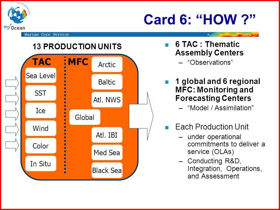 Marine Core Service Card 6: HOW ? Service Interface n 6 TAC : Thematic Assembly Centers –Observations n 1 global and 6 regional MFC: Monitoring and Fo