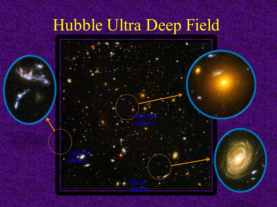 Hubble Ultra Deep Field Irregular Galaxy Elliptical Galaxy Spiral Galaxy
