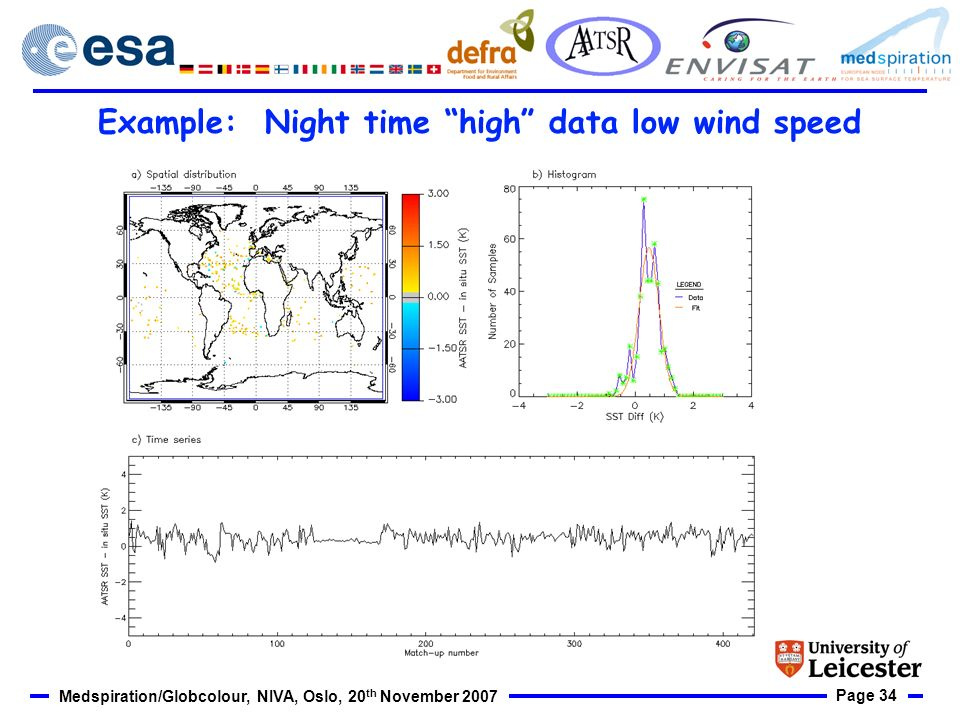 Page 34 Medspiration/Globcolour, NIVA, Oslo, 20 th November 2007 Example: Night time high data low wind speed