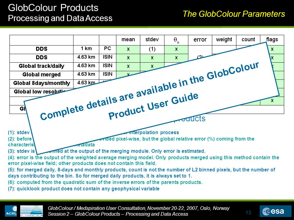GlobColour / Medspiration User Consultation, November 20-22, 2007, Oslo, Norway Session 2 – GlobColour Products – Processing and Data Access GlobColour Products Processing and Data Access 13 Information stored in the products (1): stdev is not computed in the nearest neighbour interpolation process (2): before merging step, error is not provided pixel-wise, but the global relative error (%) coming from the characterisation is saved in metadata (3): stdev is not defined at the output of the merging module.