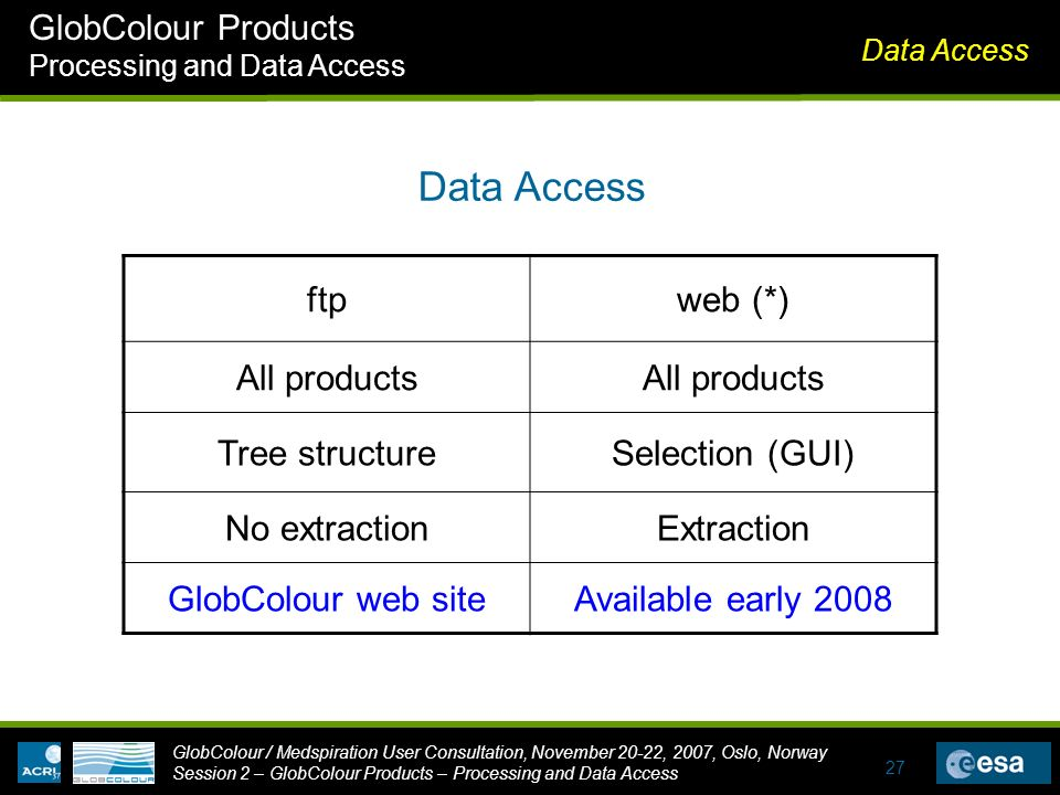 GlobColour / Medspiration User Consultation, November 20-22, 2007, Oslo, Norway Session 2 – GlobColour Products – Processing and Data Access GlobColour Products Processing and Data Access 27 Data Access ftpweb (*) All products Tree structureSelection (GUI) No extractionExtraction GlobColour web siteAvailable early 2008 Data Access