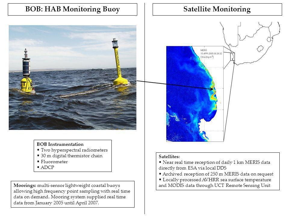 BOB: HAB Monitoring Buoy Moorings: multi-sensor lightweight coastal buoys allowing high frequency point sampling with real time data on demand.