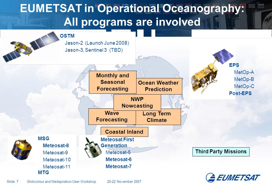 Slide: 18 Globcolour and Medspiration User Workshop 20-22 November 2007 OSI SAF Wind Product Suite OSI- 101 SeaWinds 25km WindSeaW25ProductSeaWinds NRT offline EUMETC ast FTP UMARFBUFR3 h 30Global Continuou s25 km Available till end of Quickscat mission OSI- 101 SeaWinds 100km WindSeaW100ProductSeaWinds NRT offline EUMETC ast FTP UMARFBUFR3 h 30Global Continuou s100 km Demonstrational: Available till end of Quickscat mission OSI- 102 ASCAT 25 km WindsASCAT25ProductASCAT NRT offline EUMETC ast FTP UMARFBUFR2 h 45Global Continuou s25 km OSI- 103 ASCAT 12.5 km WindsASCAT12ProductASCAT NRT offline EUMETC ast FTP UMARFBUFR2 h 45Global Continuou s12.5 km OSI- 104 ASCAT coastal Winds ASCAT12 +ProductASCAT NRT offline EUMETC ast FTP UMARFBUFR2 h 45Global Continuou s12.5 km Produ ct- Identif ier Product Name Product acronym Product type (product, software, dataset) Input Satellite data Disse minati on type (NRT/o ff-line) Dissemin ation Means Forma t Timelin ess spatial coverag e generatio n frequenc y spatial resoluti on comments Strong User request at Amsterdam EUM Conference for NETCDF Level 2 Processor via NWP SAF EARS-ASCAT