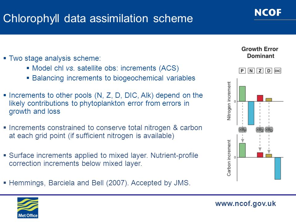 www.ncof.gov.uk Chlorophyll data assimilation scheme Two stage analysis scheme: Model chl vs.