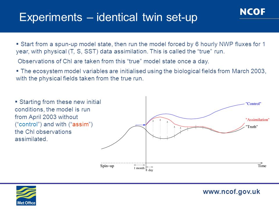 www.ncof.gov.uk Experiments – identical twin set-up Start from a spun-up model state, then run the model forced by 6 hourly NWP fluxes for 1 year, with physical (T, S, SST) data assimilation.