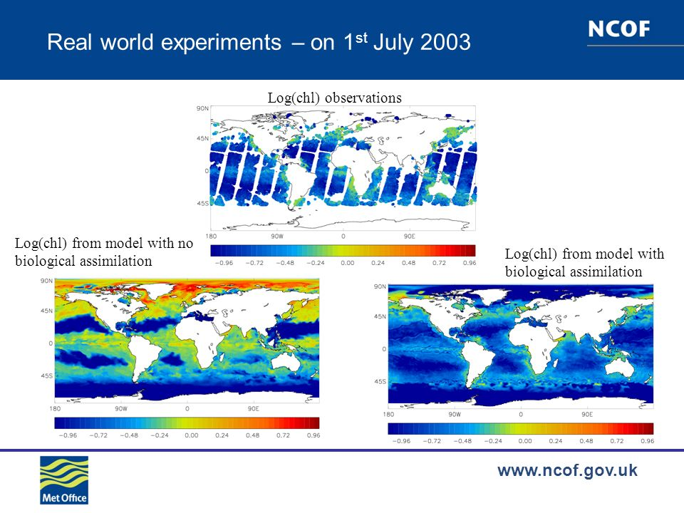www.ncof.gov.uk Real world experiments – on 1 st July 2003 Log(chl) from model with no biological assimilation Log(chl) observations Log(chl) from model with biological assimilation