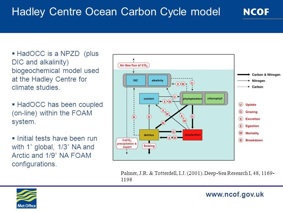 www.ncof.gov.uk Phytoplankton background error before the first analysis.