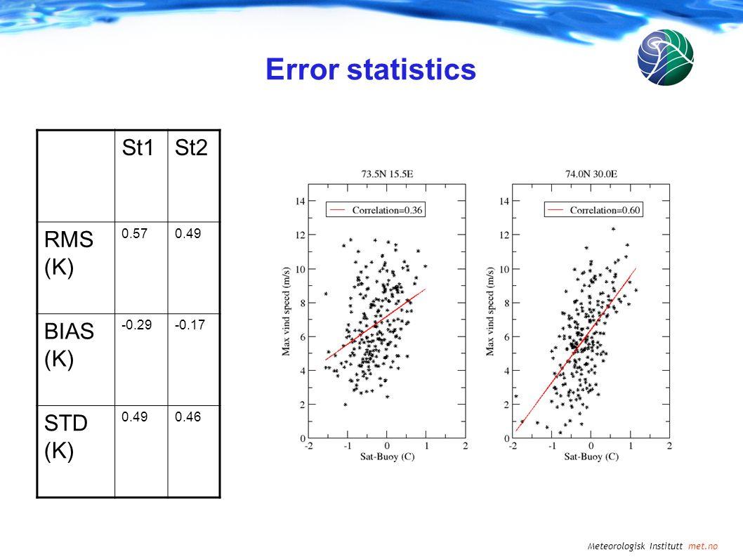 Error statistics St1St2 RMS (K) 0.570.49 BIAS (K) -0.29-0.17 STD (K) 0.490.46