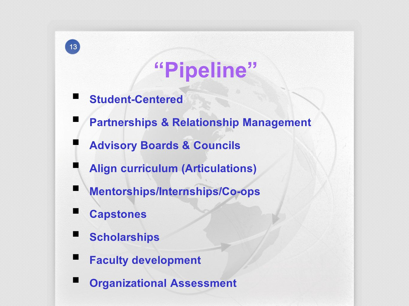 Pipeline Student-Centered Partnerships & Relationship Management Advisory Boards & Councils Align curriculum (Articulations) Mentorships/Internships/Co-ops Capstones Scholarships Faculty development Organizational Assessment 13