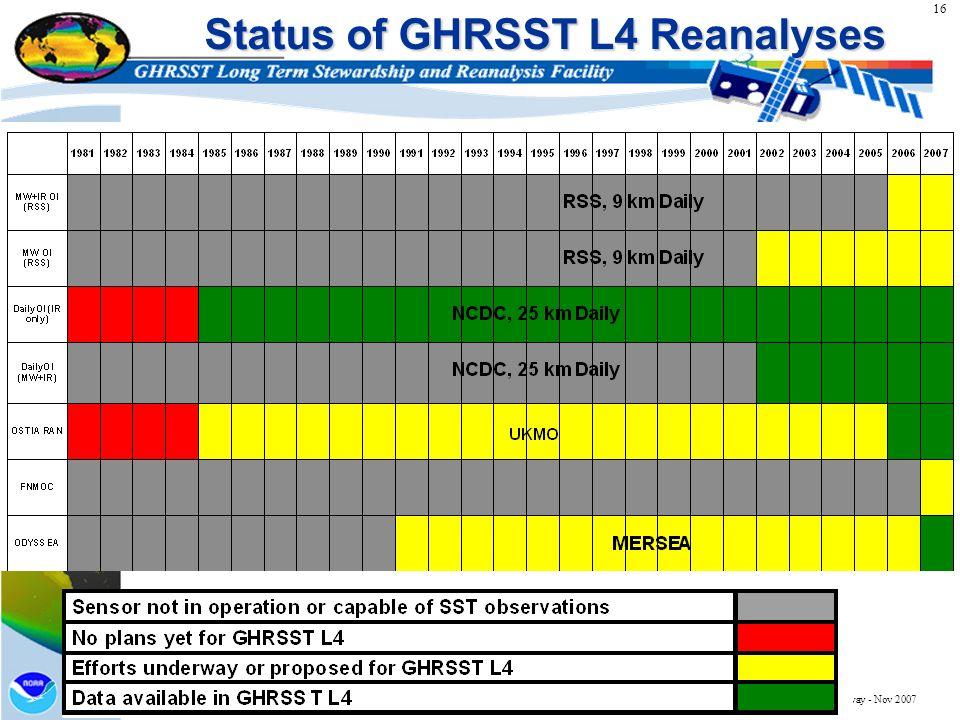 16 http://ghrsst.nodc.noaa.gov Oslo, Norway - Nov 2007 Status of GHRSST L4 Reanalyses RSS