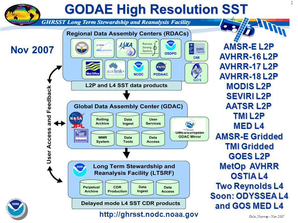 2 http://ghrsst.nodc.noaa.gov Oslo, Norway - Nov 2007 GODAE High Resolution SST AMSR-E L2P AVHRR-16 L2P AVHRR-17 L2P AVHRR-18 L2P MODIS L2P SEVIRI L2P