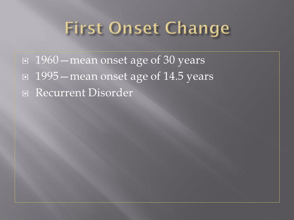 1960mean onset age of 30 years 1995mean onset age of 14.5 years Recurrent Disorder