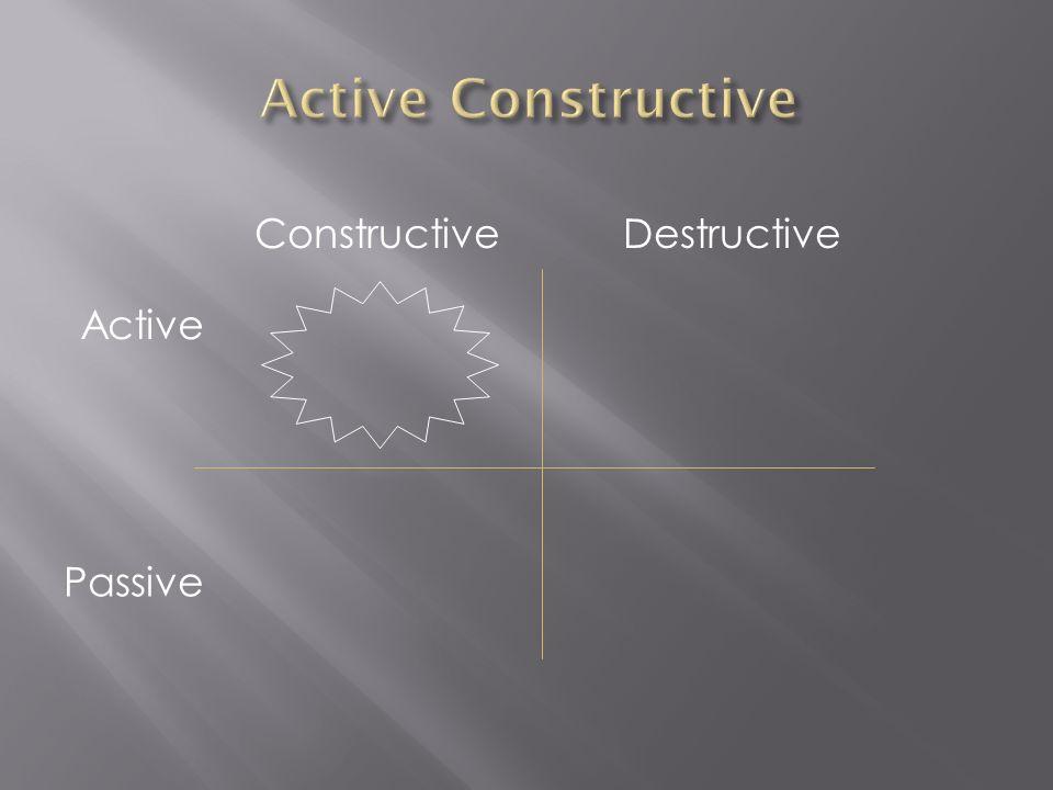Active Passive ConstructiveDestructive