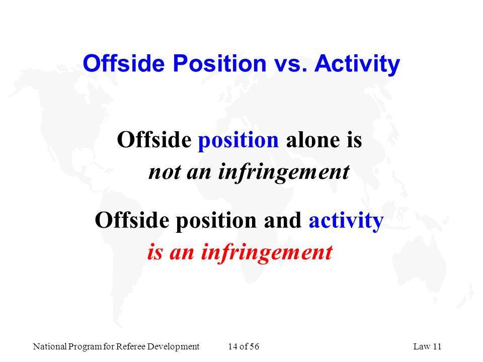National Program for Referee Development 14 of 56Law 11 Offside Position vs. Activity Offside position alone is not an infringement Offside position a