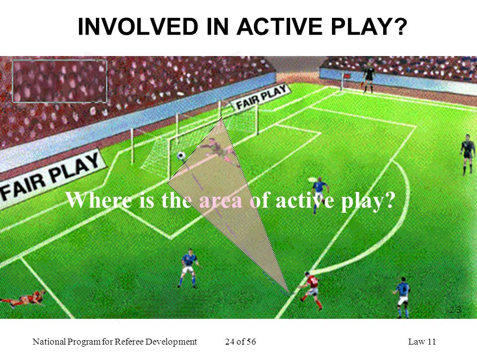 National Program for Referee Development 24 of 56Law 11 INVOLVED IN ACTIVE PLAY? Where is the area of active play? 2/3