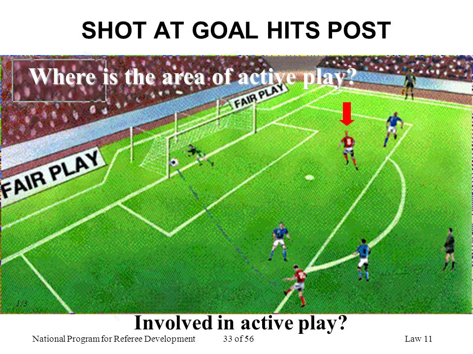 National Program for Referee Development 33 of 56Law 11 SHOT AT GOAL HITS POST Involved in active play? Where is the area of active play? 1/3