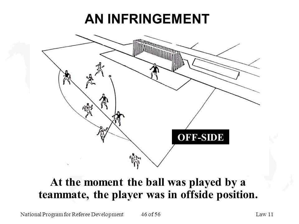 National Program for Referee Development 46 of 56Law 11 AN INFRINGEMENT OFF-SIDE At the moment the ball was played by a teammate, the player was in of