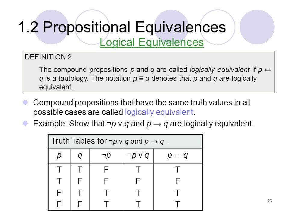 1.2 Propositional Equivalences DEFINITION 2 The compound propositions p and q are called logically equivalent if p q is a tautology. The notation p q