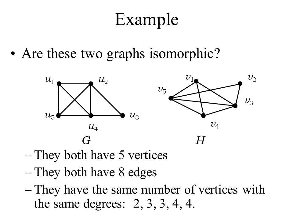Example a e d c G H b a e d c b Are G and H isomorphic?
