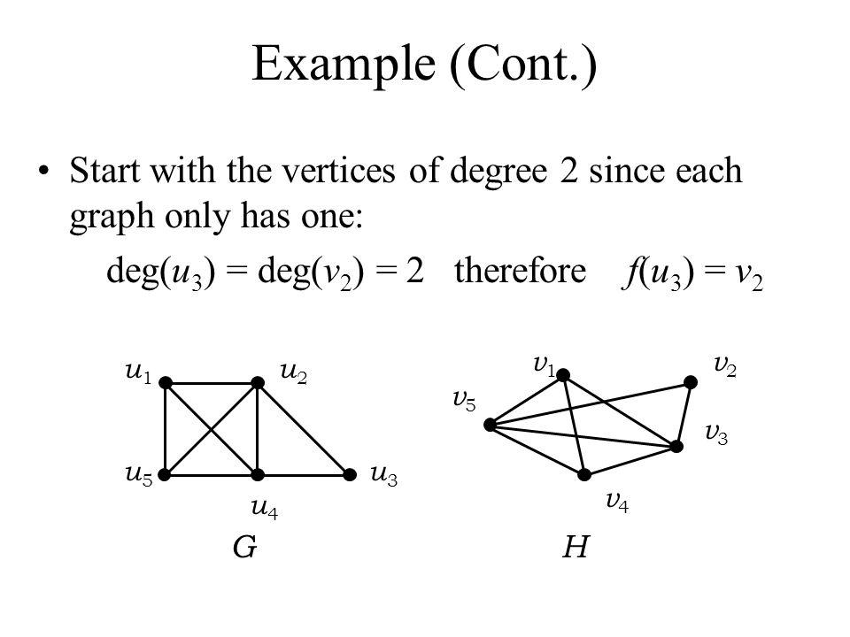 Example (Cont.) u 1 u 2 u 3 u 4 u 5 u 1 0 1 0 1 1 u 2 1 0 1 1 1 u 3 0 1 0 1 0 u 4 1 1 1 0 1 u 5 1 1 0 1 0 v 1 v 2 v 3 v 4 v 5 v 1 0 0 1 1 1 v 2 0 0 1