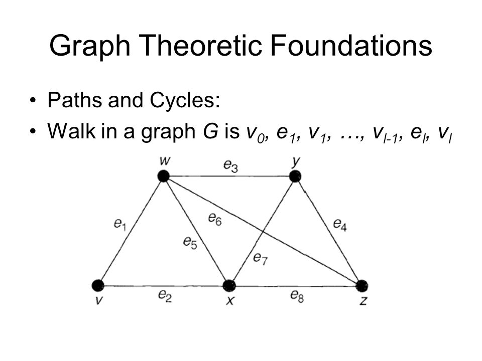 Paths in Undirected Graphs There is a path from vertex v 0 to vertex v n if there is a sequence of edges from v 0 to v n –This path is labeled as v 0,