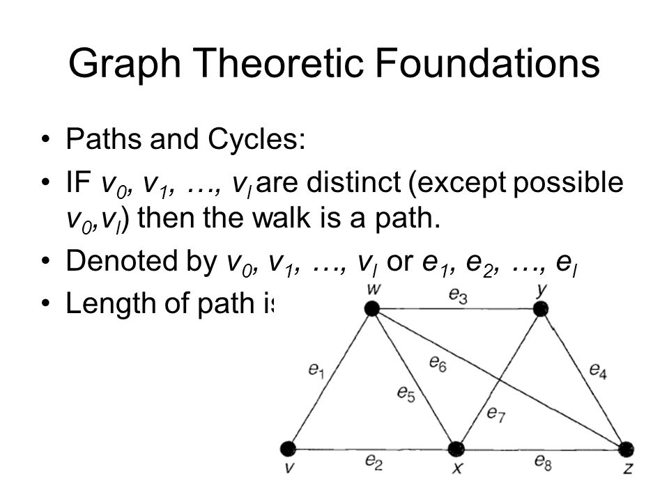 Graph Theoretic Foundations Paths and Cycles: Walk in a graph G is v 0, e 1, v 1, …, v l-1, e l, v l