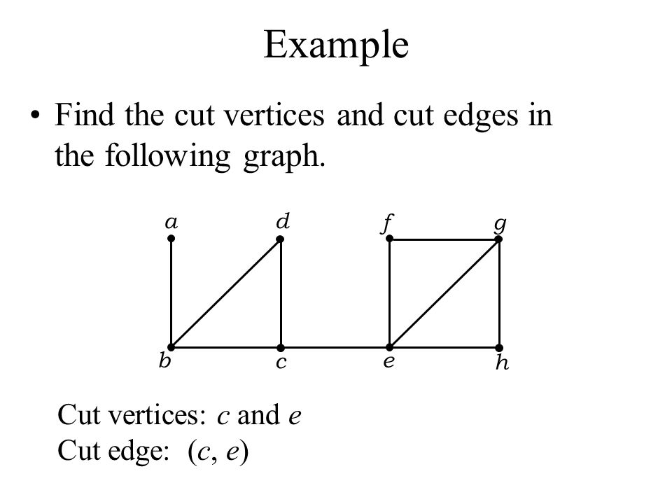 Example Find the cut vertices and cut edges in the following graph. a b c d f e h g
