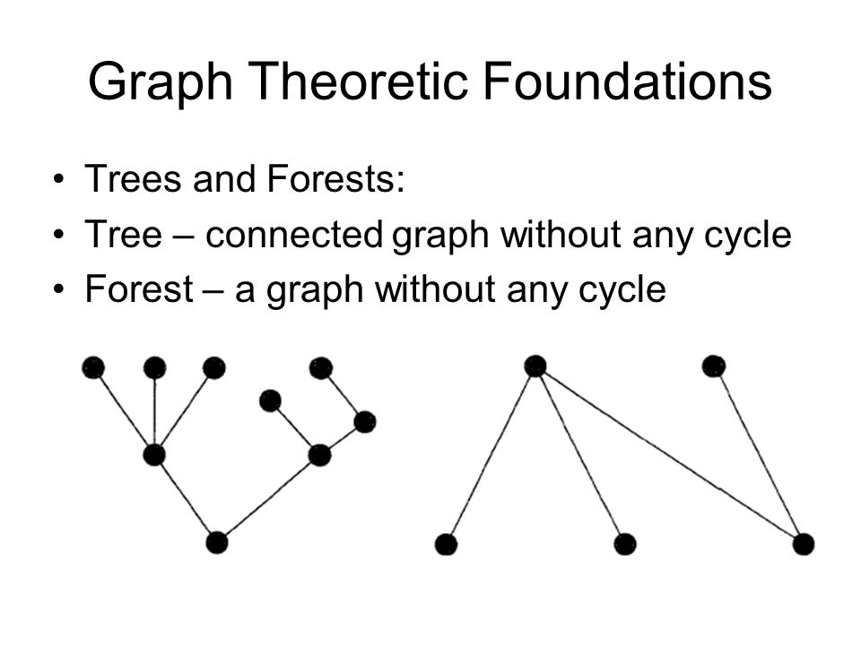Graph Theoretic Foundations Connectivity: Connectivity (G) of graph G is … G is k connected if (G) k Separator or vertex-cut Cut vertex Separation pai