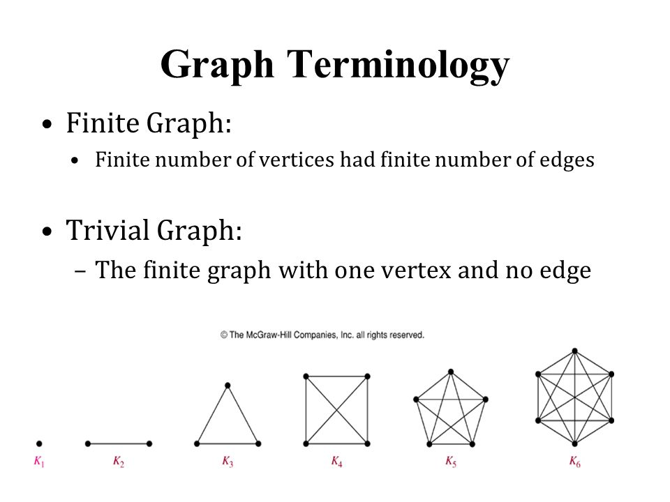 Finite Graph: Finite number of vertices had finite number of edges Trivial Graph: –The finite graph with one vertex and no edge