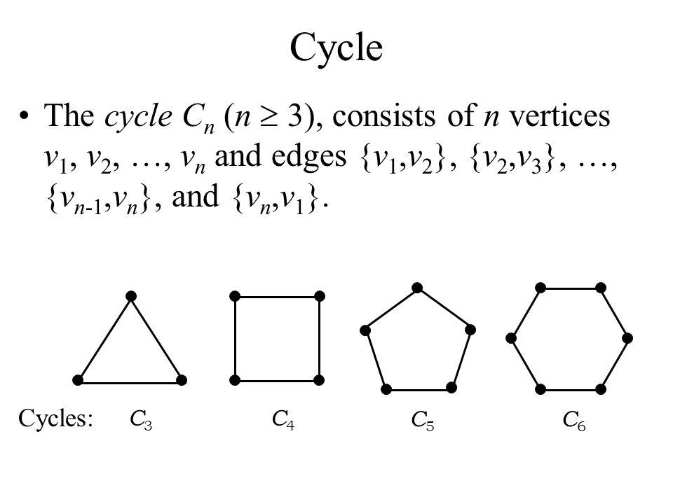Cycle The cycle C n (n 3), consists of n vertices v 1, v 2, …, v n and edges {v 1,v 2 }, {v 2,v 3 }, …, {v n-1,v n }, and {v n,v 1 }. C3C3 C4C4 C5C5 C