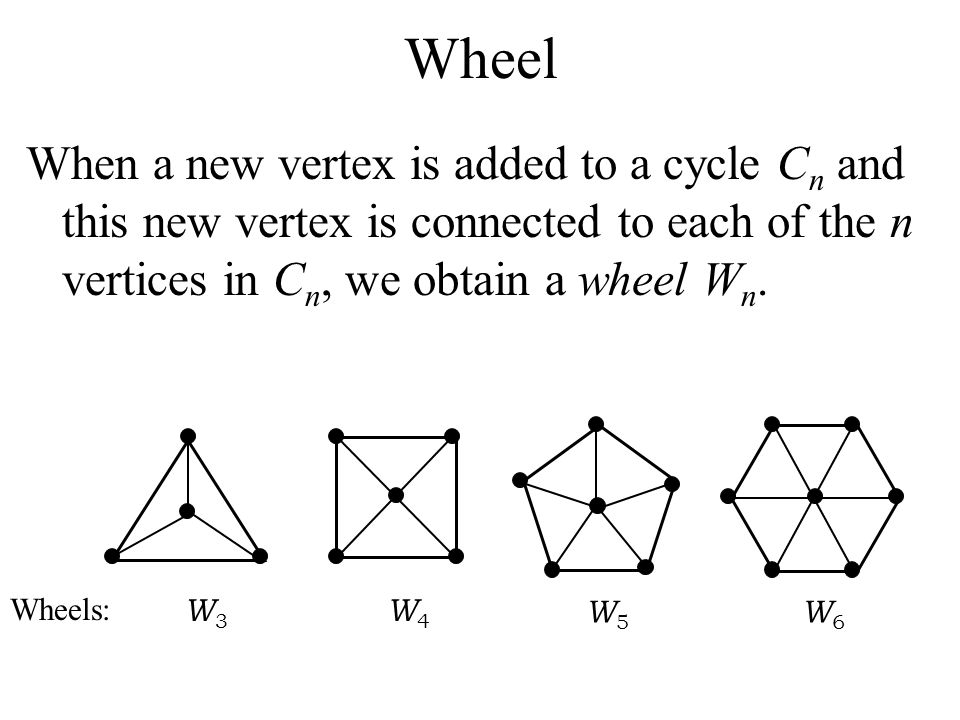 Wheel When a new vertex is added to a cycle C n and this new vertex is connected to each of the n vertices in C n, we obtain a wheel W n. W3W3 W4W4 W6