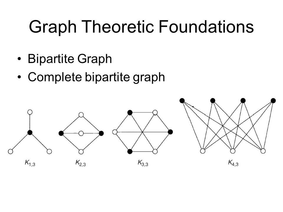 Graph Theoretic Foundations Bipartite Graph Complete bipartite graph