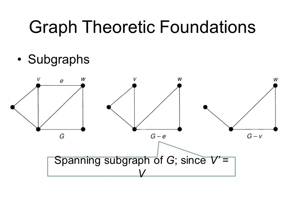 Graph Theoretic Foundations Subgraphs Spanning subgraph of G; since V = V