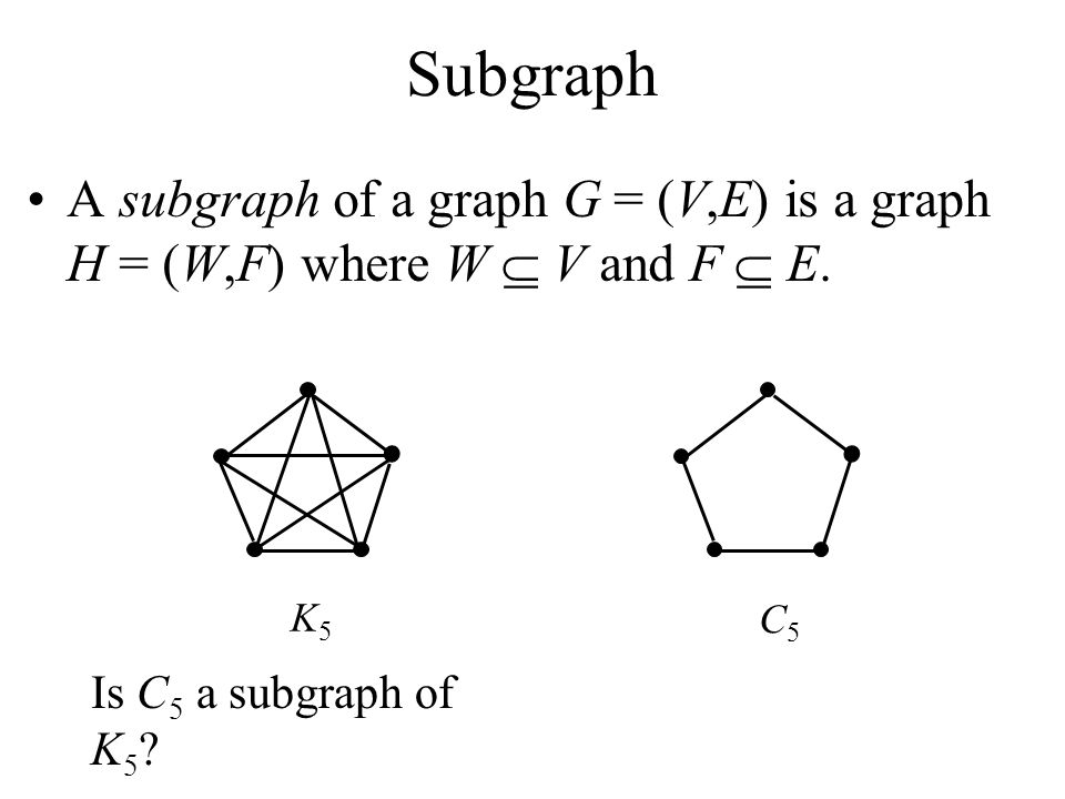 Subgraph A subgraph of a graph G = (V,E) is a graph H = (W,F) where W V and F E. C5C5 K5K5 Is C 5 a subgraph of K 5 ?