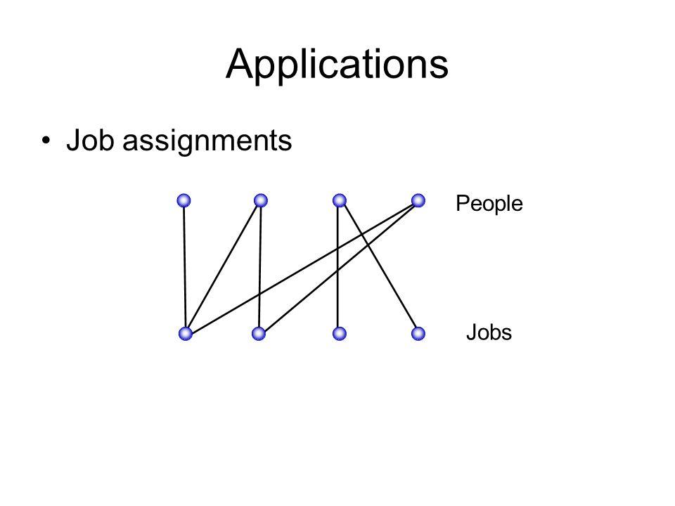 Applications Job assignments People Jobs
