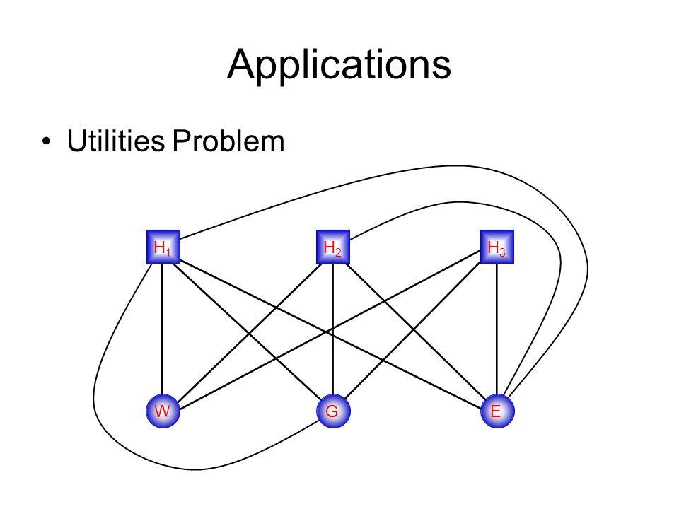 Applications Utilities Problem W G E H1H1 H2H2 H3H3