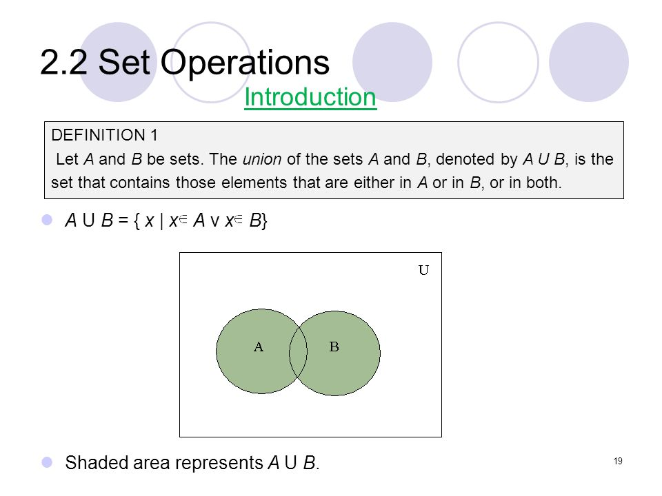 2.2 Set Operations A U B = { x | x A v x B} Shaded area represents A U B. Introduction 19 DEFINITION 1 Let A and B be sets. The union of the sets A an