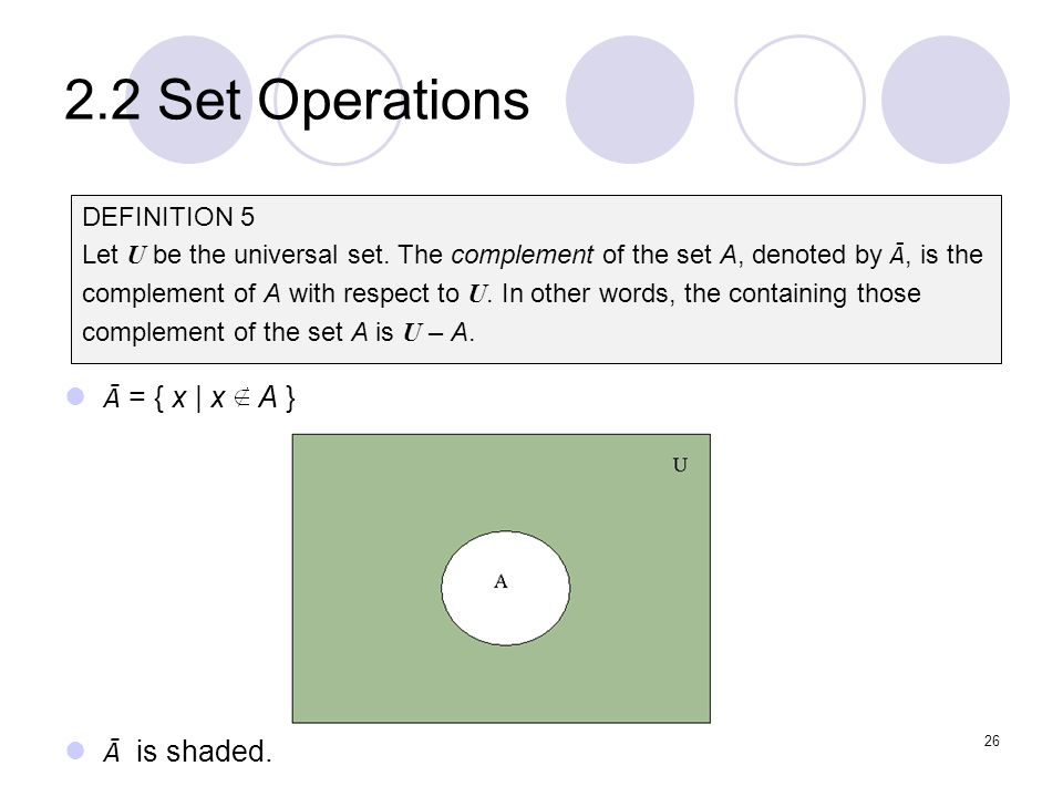 2.2 Set Operations Ā = { x | x A } Ā is shaded. 26 DEFINITION 5 Let U be the universal set. The complement of the set A, denoted by Ā, is the compleme
