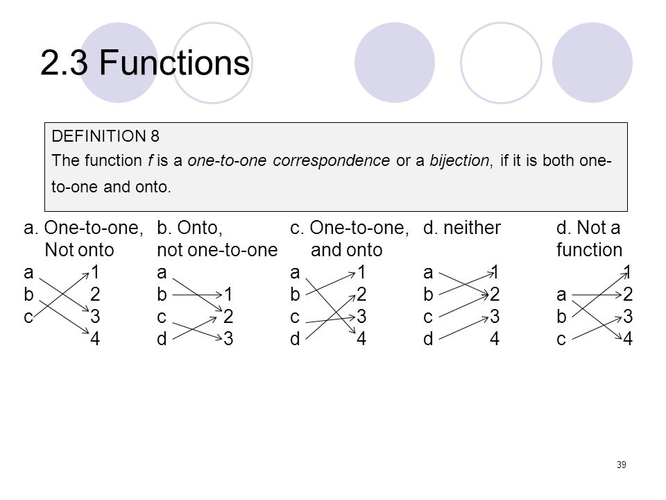 2.3 Functions a. One-to-one,b. Onto,c. One-to-one,d. neitherd. Not a Not ontonot one-to-one and ontofunction a1aa1a1 1 b2b1b2b2a2 c3c2c3c3b3 4d3d4d4c4
