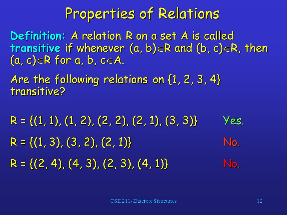 CSE 211- Discrete Structures12 Properties of Relations Definition: A relation R on a set A is called transitive if whenever (a, b) R and (b, c) R, then (a, c) R for a, b, c A.