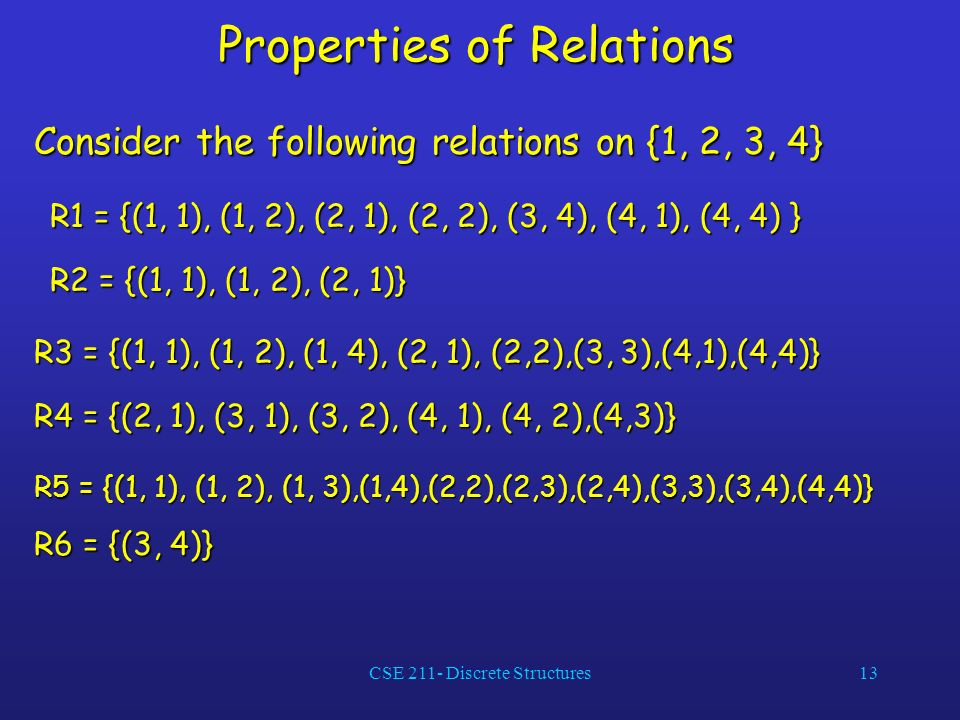 CSE 211- Discrete Structures13 Properties of Relations Consider the following relations on {1, 2, 3, 4} R3 = {(1, 1), (1, 2), (1, 4), (2, 1), (2,2),(3, 3),(4,1),(4,4)} R5 = {(1, 1), (1, 2), (1, 3),(1,4),(2,2),(2,3),(2,4),(3,3),(3,4),(4,4)} R6 = {(3, 4)} R1 = {(1, 1), (1, 2), (2, 1), (2, 2), (3, 4), (4, 1), (4, 4) } R2 = {(1, 1), (1, 2), (2, 1)} R4 = {(2, 1), (3, 1), (3, 2), (4, 1), (4, 2),(4,3)}