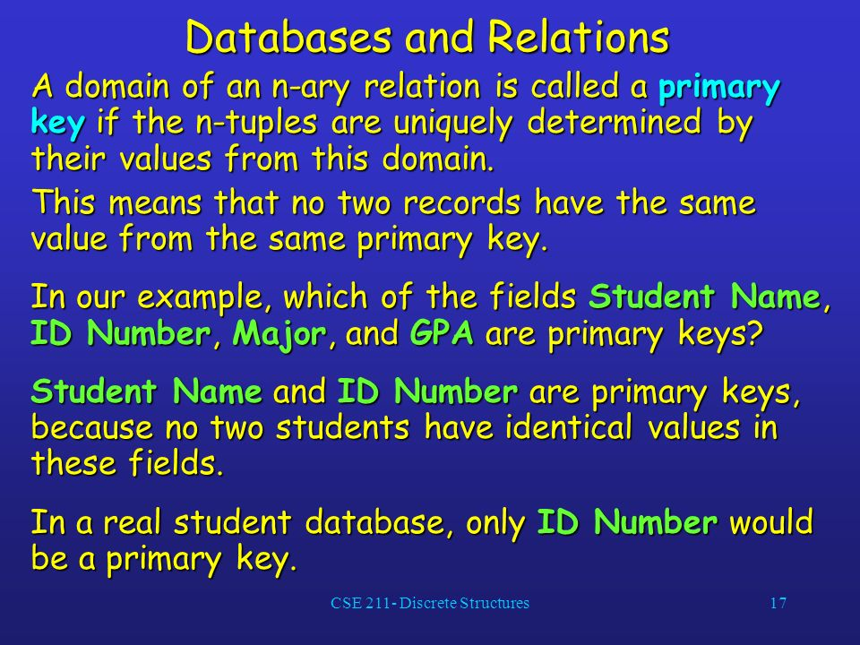 CSE 211- Discrete Structures17 Databases and Relations A domain of an n-ary relation is called a primary key if the n-tuples are uniquely determined by their values from this domain.