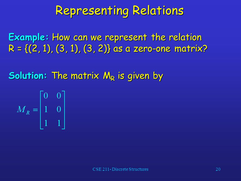CSE 211- Discrete Structures20 Representing Relations Example: How can we represent the relation R = {(2, 1), (3, 1), (3, 2)} as a zero-one matrix.