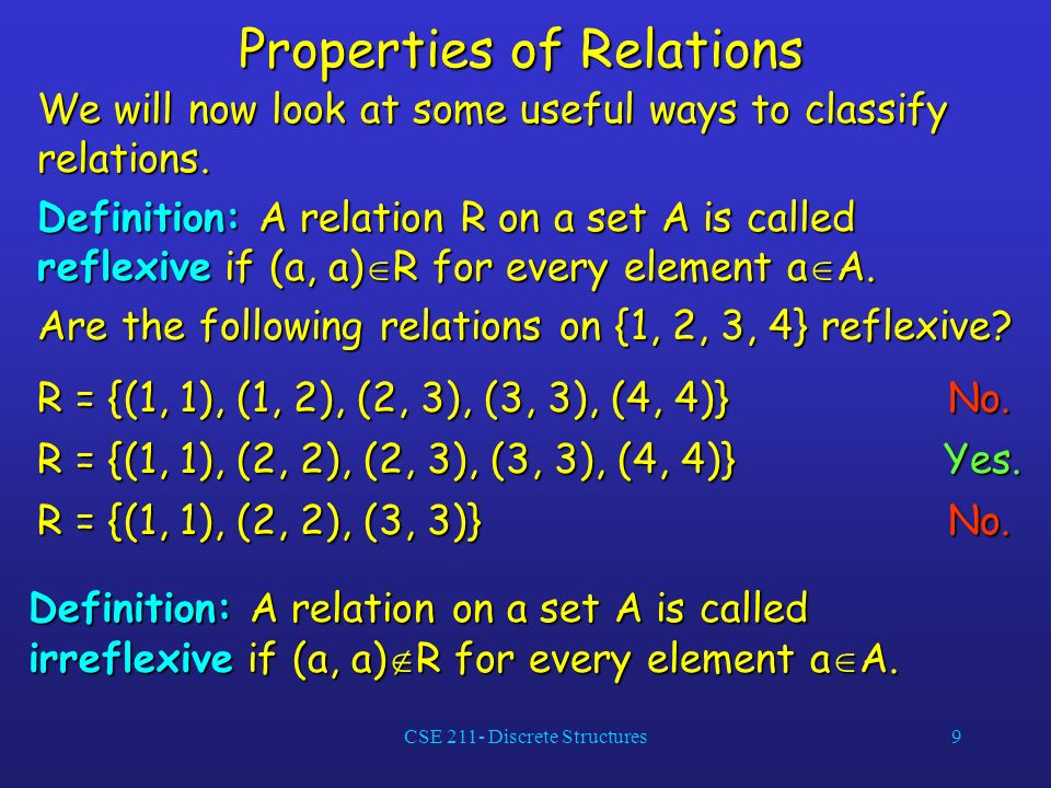 CSE 211- Discrete Structures9 Properties of Relations We will now look at some useful ways to classify relations.