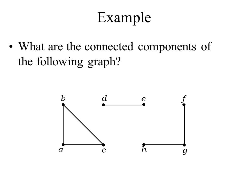 Example What are the connected components of the following graph? b a c d e h g f