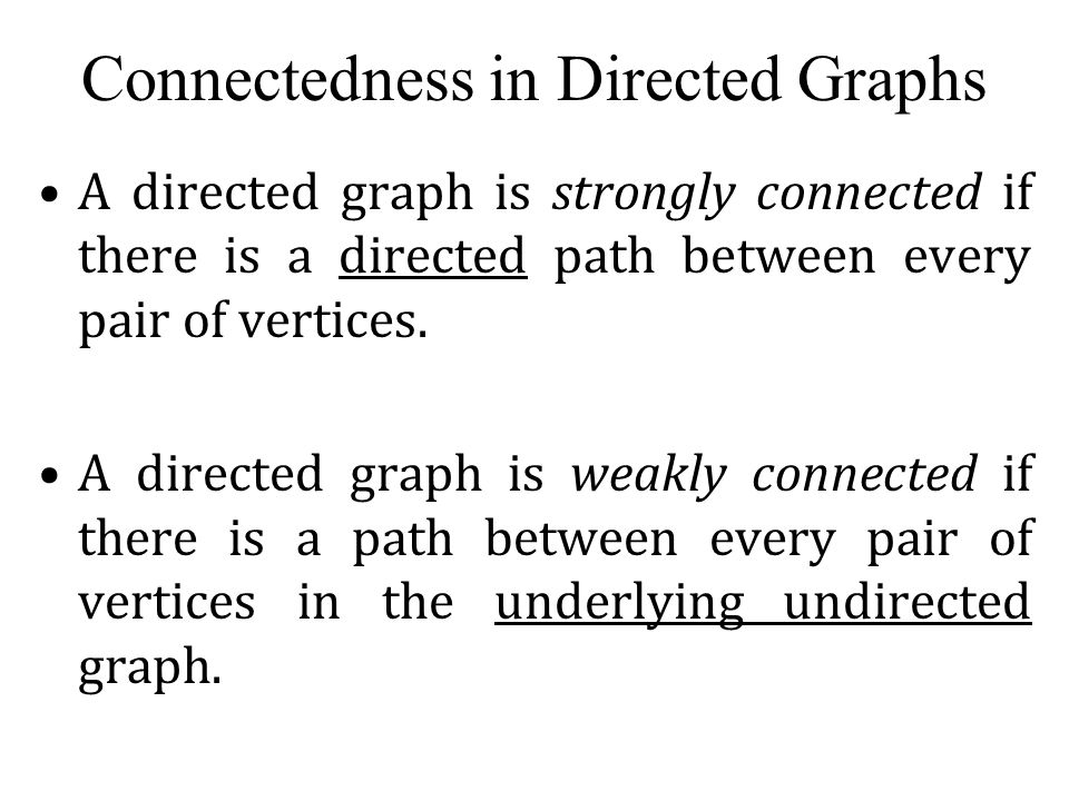 Connectedness in Directed Graphs A directed graph is strongly connected if there is a directed path between every pair of vertices. A directed graph i