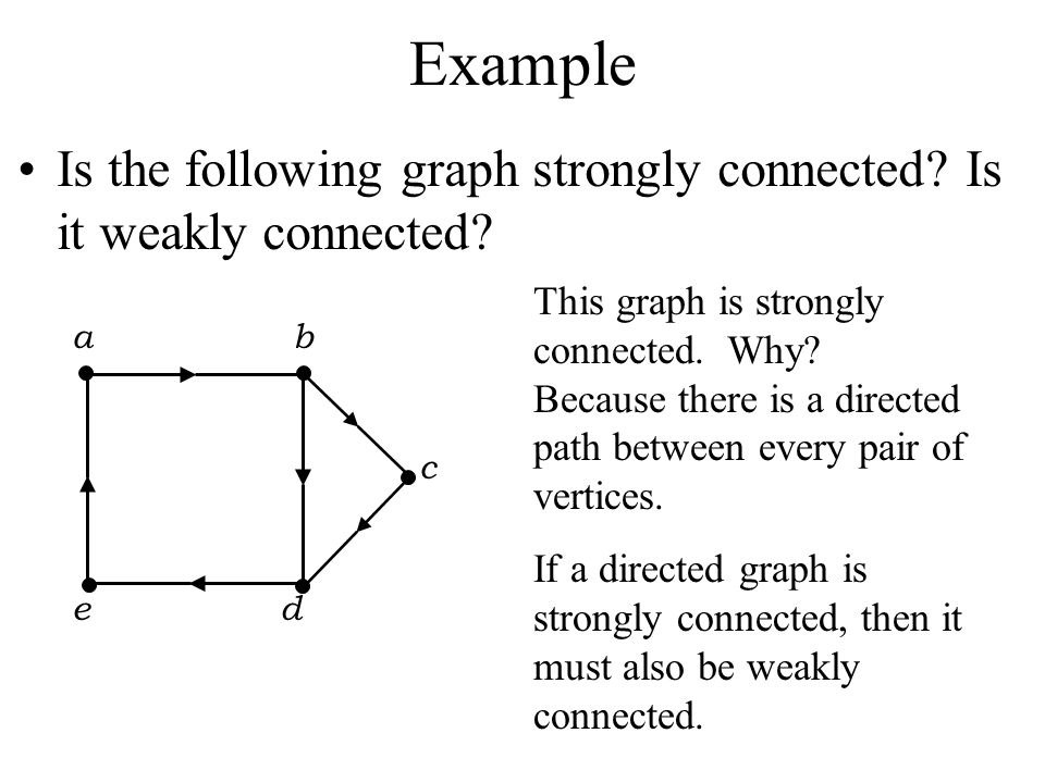 Example Is the following graph strongly connected? Is it weakly connected? a b c e d This graph is strongly connected. Why? Because there is a directe