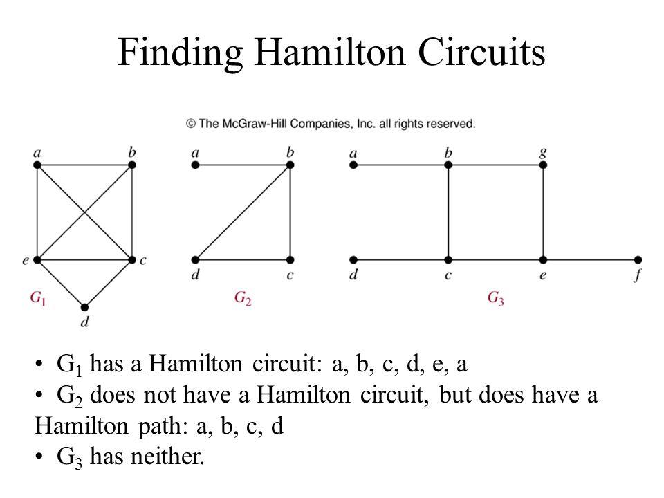 Finding Hamilton Circuits G 1 has a Hamilton circuit: a, b, c, d, e, a G 2 does not have a Hamilton circuit, but does have a Hamilton path: a, b, c, d